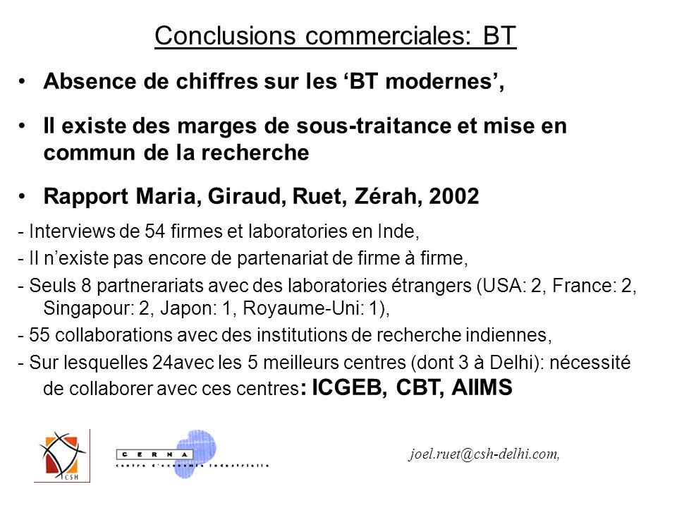 Conclusions commerciales: BT Absence de chiffres sur les BT modernes, Il existe des marges de sous-traitance et mise en commun de la recherche Rapport