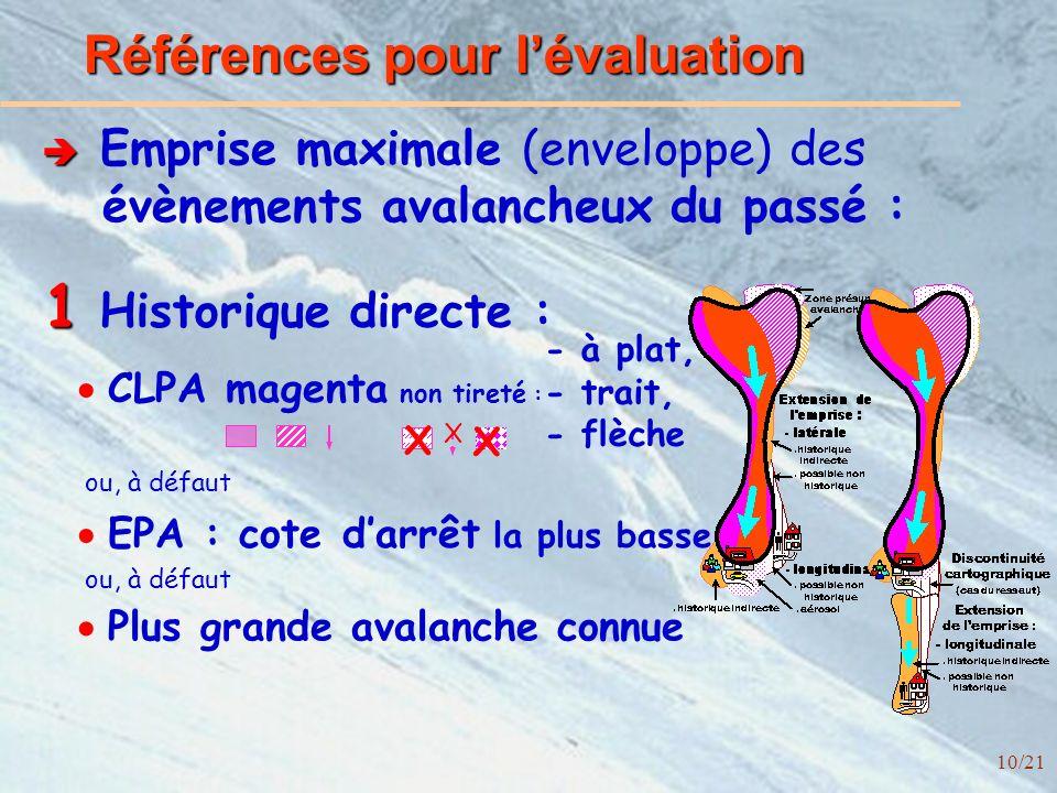 10/21 Références pour lévaluation Emprise maximale (enveloppe) des évènements avalancheux du passé : CLPA magenta non tireté : EPA : cote darrêt la plus basse Plus grande avalanche connue - à plat, - trait, - flèche 1 1 Historique directe : ou, à défaut X X X