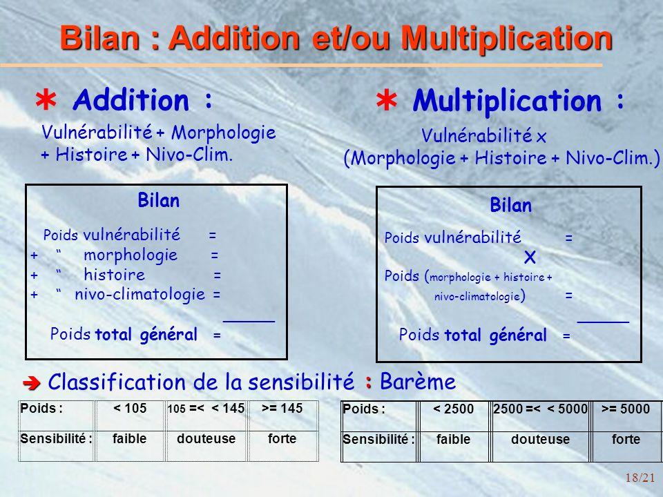 18/21 Bilan : Addition et/ou Multiplication Addition : Vulnérabilité + Morphologie + Histoire + Nivo-Clim.