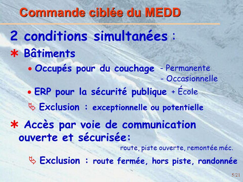 5/21 Commande ciblée du MEDD Bâtiments Accès par voie de communication ouverte et sécurisée: route, piste ouverte, remontée méc.