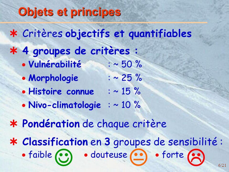 6/21 Objets et principes 4 groupes de critères : Critères objectifs et quantifiables Pondération de chaque critère : ~ 50 % : ~ 25 % : ~ 15 % : ~ 10 % Classification en 3 groupes de sensibilité : Vulnérabilité Morphologie Histoire connue Nivo-climatologie faible douteuse forte