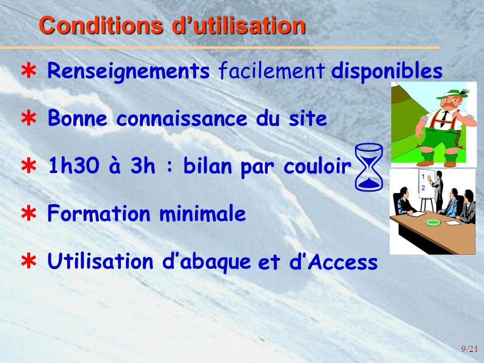 9/21 Conditions dutilisation Renseignements facilement disponibles Bonne connaissance du site 1h30 à 3h : bilan par couloir Formation minimale Utilisation dabaque et dAccess