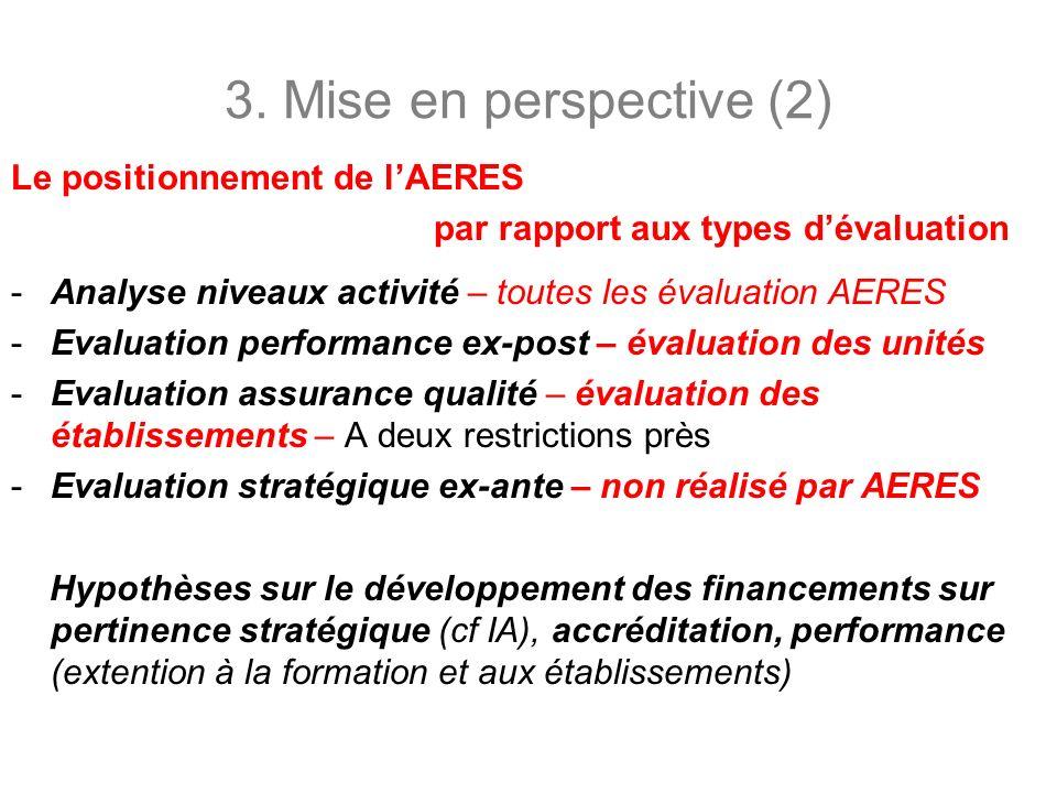 3. Mise en perspective (2) Le positionnement de lAERES par rapport aux types dévaluation -Analyse niveaux activité – toutes les évaluation AERES -Eval