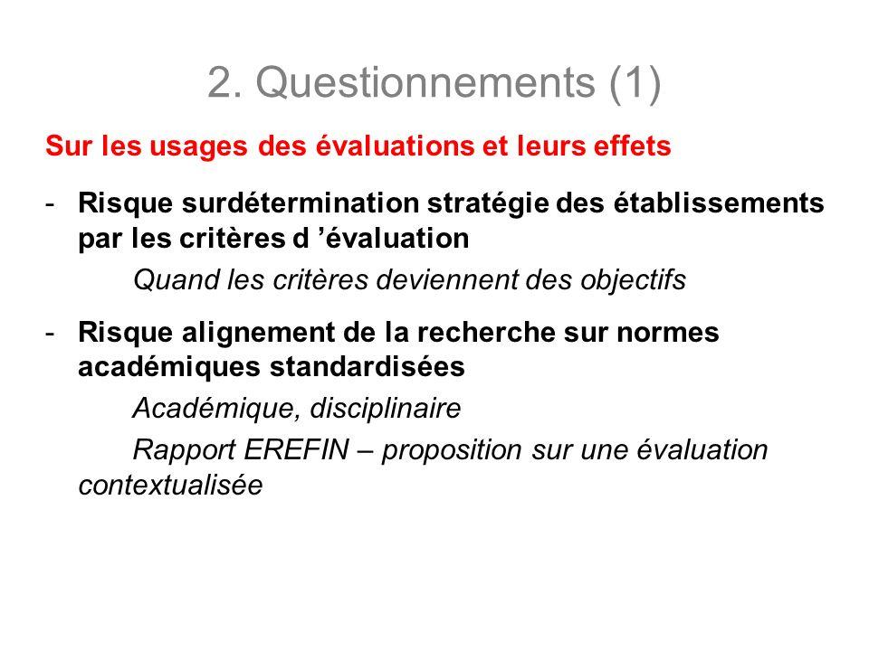 2. Questionnements (1) Sur les usages des évaluations et leurs effets -Risque surdétermination stratégie des établissements par les critères d évaluat