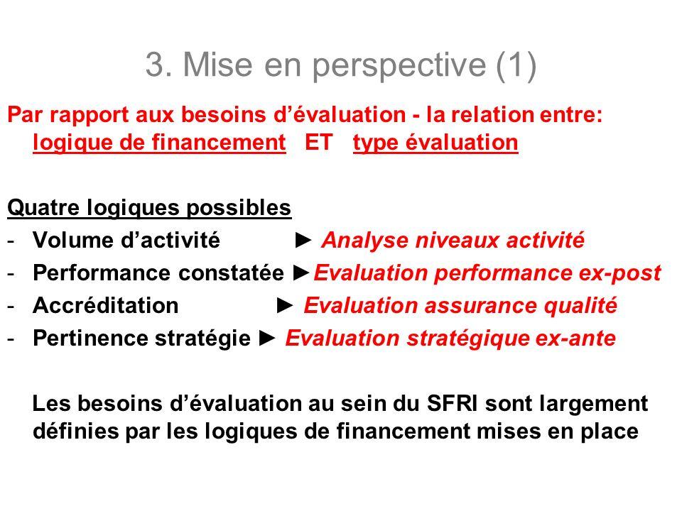 3. Mise en perspective (1) Par rapport aux besoins dévaluation - la relation entre: logique de financement ET type évaluation Quatre logiques possible