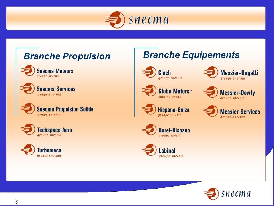 3 Branche Propulsion Branche Equipements