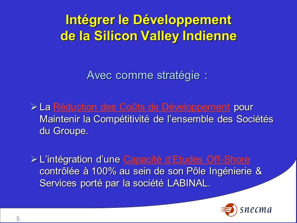 6 Intégrer le Développement de la Silicon Valley Indienne Avec comme stratégie : La pour Maintenir la Compétitivité de lensemble des Sociétés du Group