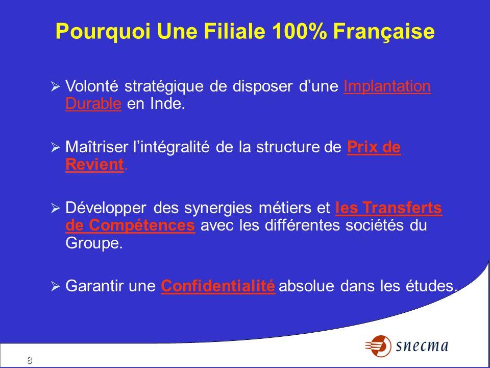 8 Pourquoi Une Filiale 100% Française Volonté stratégique de disposer dune Implantation Durable en Inde. Maîtriser lintégralité de la structure de Pri
