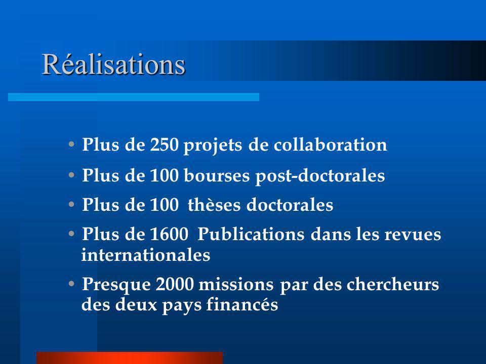 Colloques et ateliers Colloques et ateliers Réunies chercheurs et industriels de la France et de lInde Souvent debouchent sur des collaborations reche