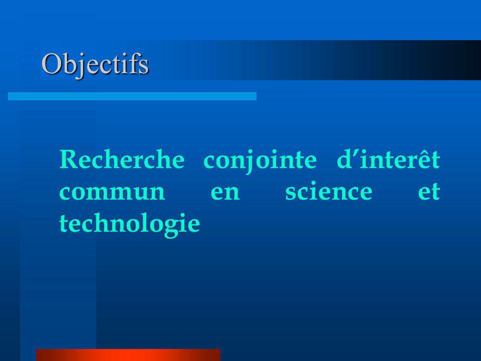 Objectifs Recherche conjointe dinterêt commun en science et technologie