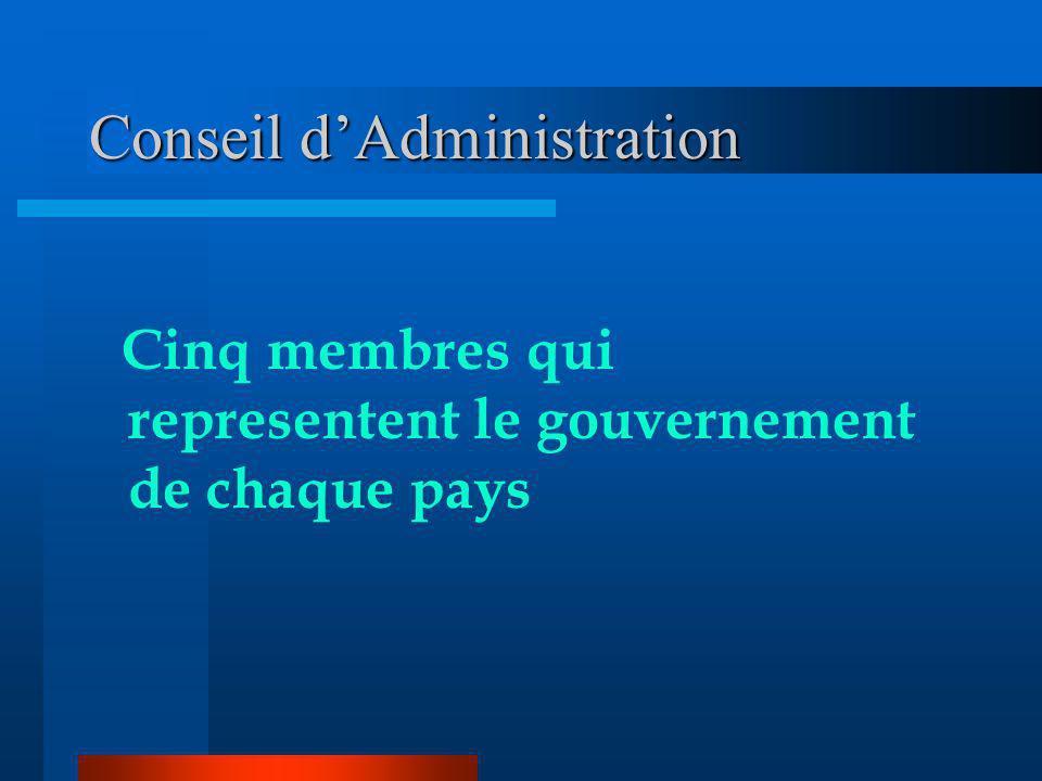 Conseil dAdministration Cinq membres qui representent le gouvernement de chaque pays