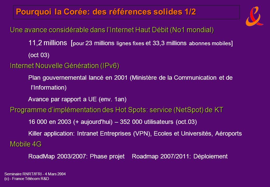 Seminaire RNRT/IFRI - 4 Mars 2004 (c) - France Télécom R&D Pourquoi la Corée: des références solides 2/2 Industriels, Opérateurs et Universités et Centre de R&D Bien positionnés dans les technologies de communication Volonté de France Télécom R&D de collaborer avec ces institutions 2002: Visite en 2002 du directeur de lETRI à France Télécom R&D 2002: Visite dune délégation dUniversitaires (SNU) à France Télécom R&D en 2002 2003: Mission de 4 chercheurs de France Télécom R&D (séminaire France-Corée) En marge du séminaire: visite dindustriels Samsung, LG electronics, Webzen, Korea Telecom par la délégation de France Télécom R&D organisée par notre laboratoire R&D de Japon/Corée