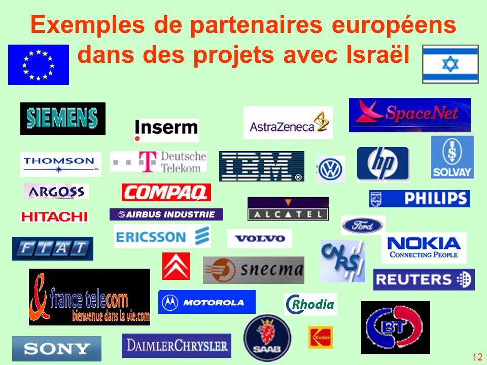 12 Exemples de partenaires européens dans des projets avec Israël