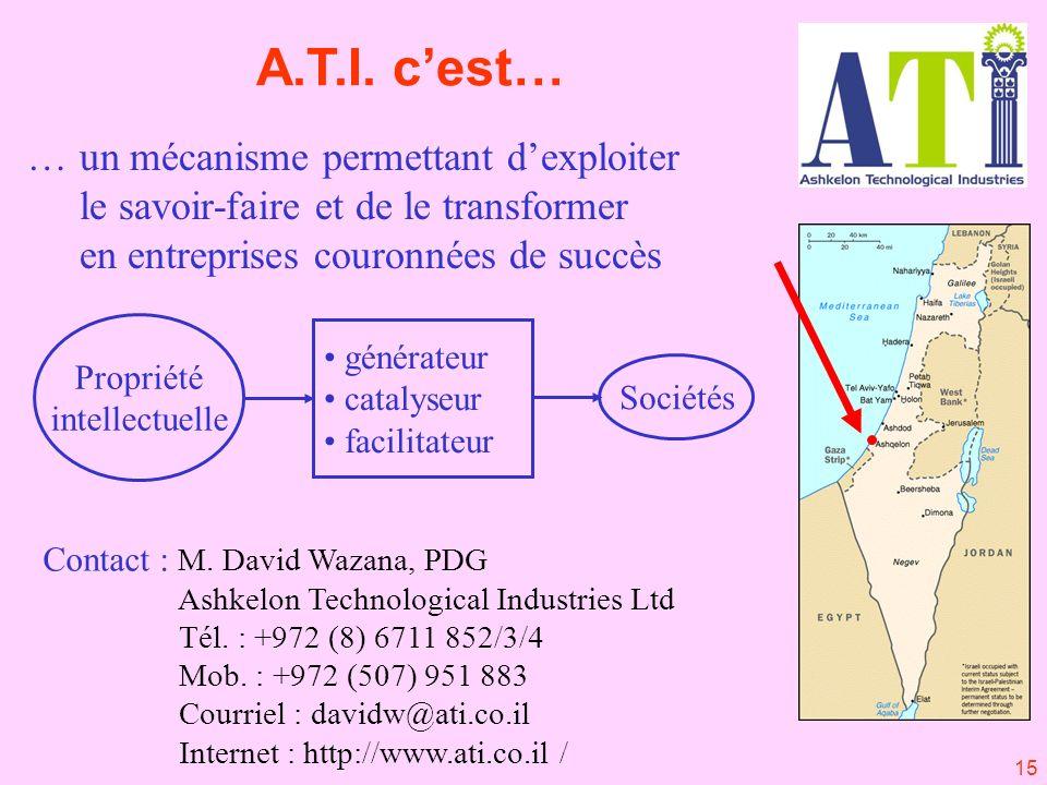 15 … un mécanisme permettant dexploiter le savoir-faire et de le transformer en entreprises couronnées de succès Propriété intellectuelle Sociétés générateur catalyseur facilitateur A.T.I.