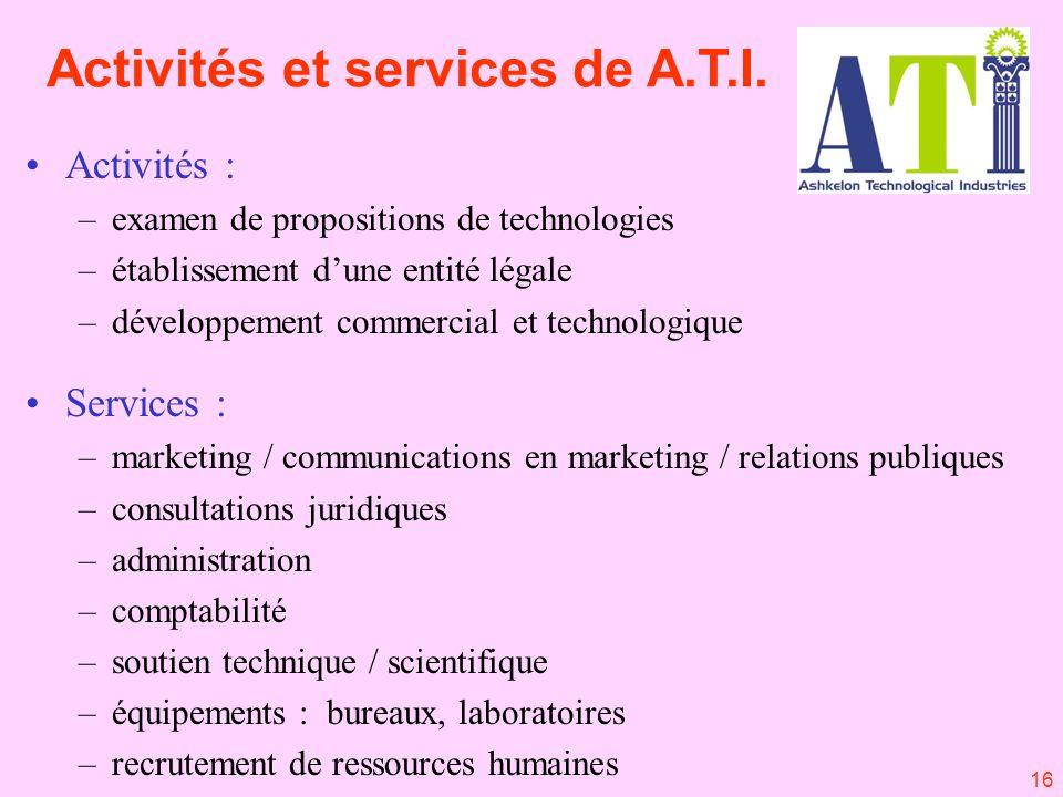 16 Activités et services de A.T.I.