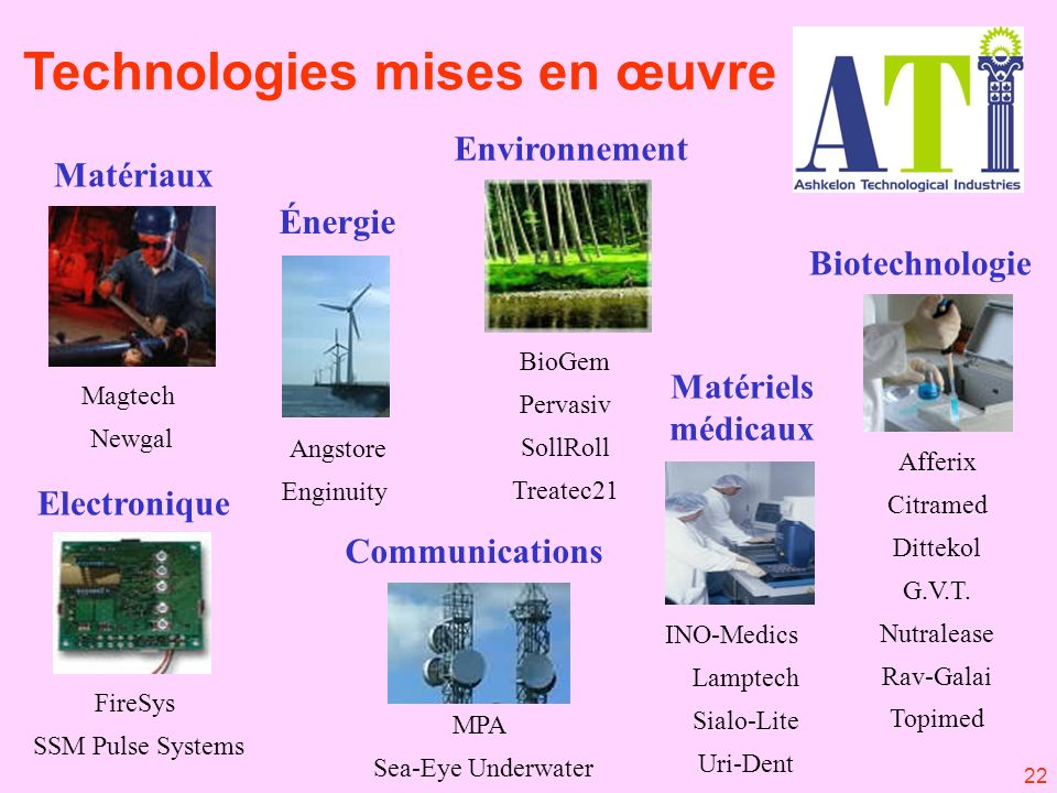 22 MPA Sea-Eye Underwater Biotechnologie Matériaux Environnement Matériels médicaux Electronique Afferix Citramed Dittekol G.V.T.