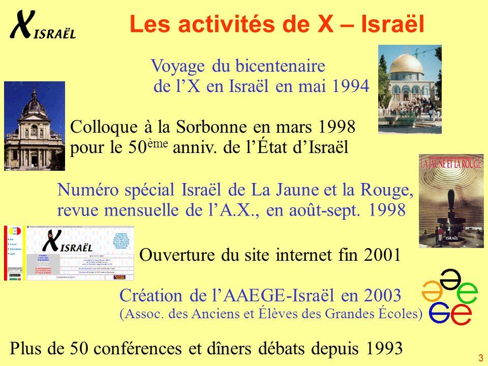 3 Les activités de X – Israël Voyage du bicentenaire de lX en Israël en mai 1994 Ouverture du site internet fin 2001 Colloque à la Sorbonne en mars 1998 pour le 50 ème anniv.