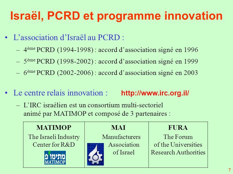 7 Lassociation dIsraël au PCRD : –4 ème PCRD (1994-1998) : accord dassociation signé en 1996 –5 ème PCRD (1998-2002) : accord dassociation signé en 1999 –6 ème PCRD (2002-2006) : accord dassociation signé en 2003 Le centre relais innovation : http://www.irc.org.il/ –LIRC israélien est un consortium multi-sectoriel animé par MATIMOP et composé de 3 partenaires : Israël, PCRD et programme innovation FURA The Forum of the Universities Research Authorities MAI Manufacturers Association of Israel MATIMOP The Israeli Industry Center for R&D