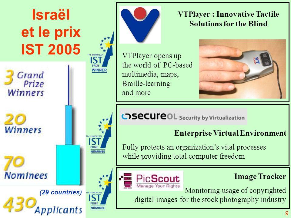10 Quelques réalisations israéliennes en matière de biotechnologies Endoscopie par capsule (homologuée FDA) Prix Nobel de Chimie 2004 à deux chercheurs du Technion pour leurs recherches sur la dégradation des protéines Rasagaline : Un médicament pour combattre la maladie de Parkinson Prof.