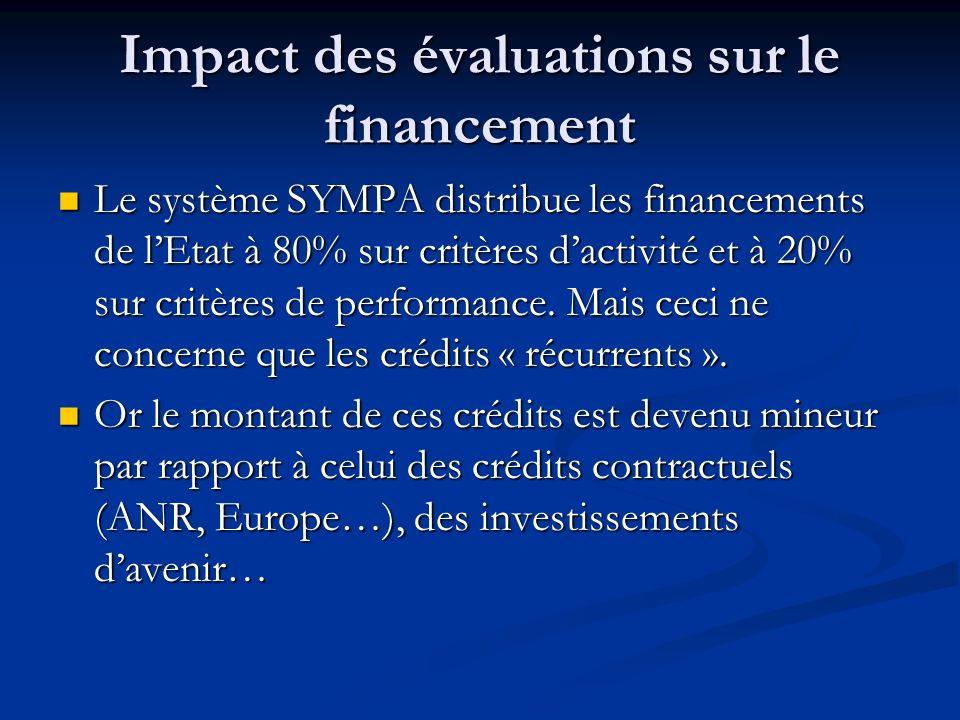 Impact des évaluations sur le financement Le système SYMPA distribue les financements de lEtat à 80% sur critères dactivité et à 20% sur critères de performance.