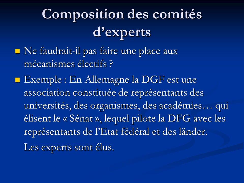 Composition des comités dexperts Ne faudrait-il pas faire une place aux mécanismes électifs ? Ne faudrait-il pas faire une place aux mécanismes électi