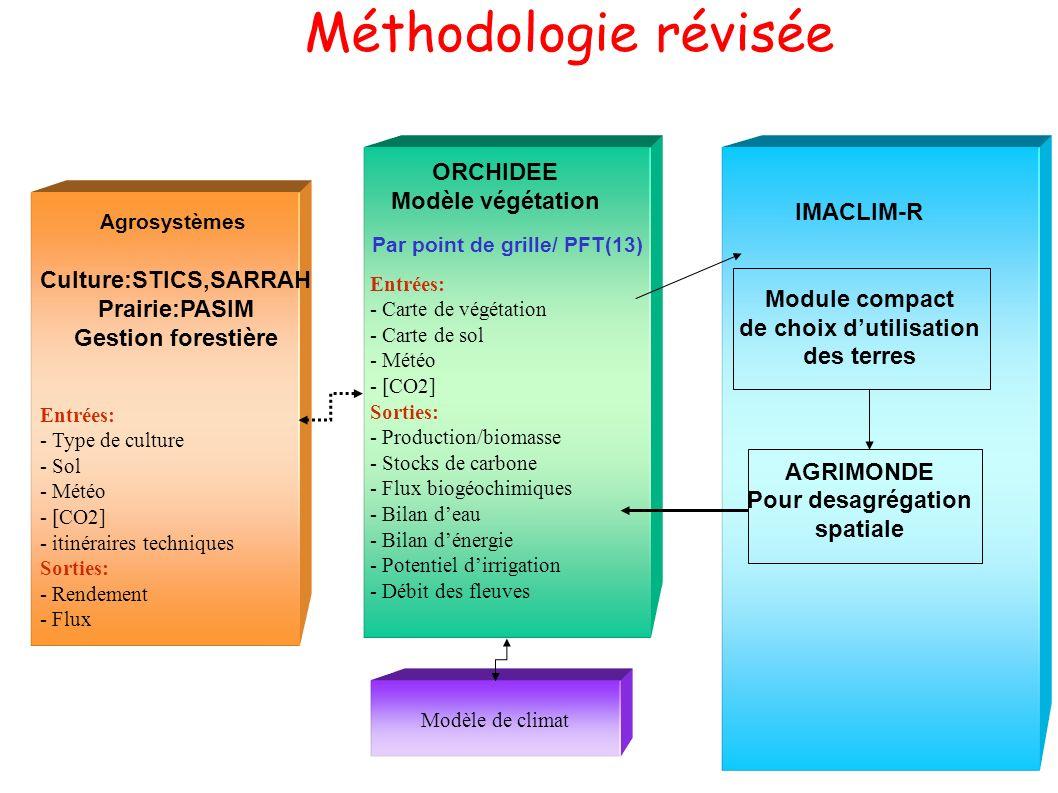 Méthodologie révisée ORCHIDEE Modèle végétation Entrées: - Carte de végétation - Carte de sol - Météo - [CO2] Sorties: - Production/biomasse - Stocks
