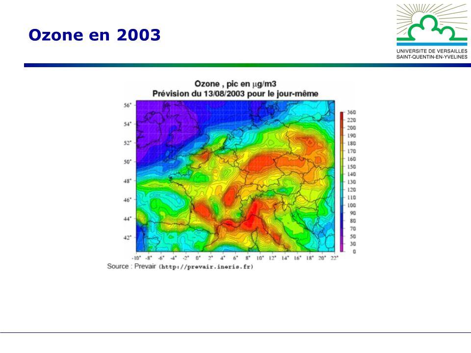 Ozone en 2003