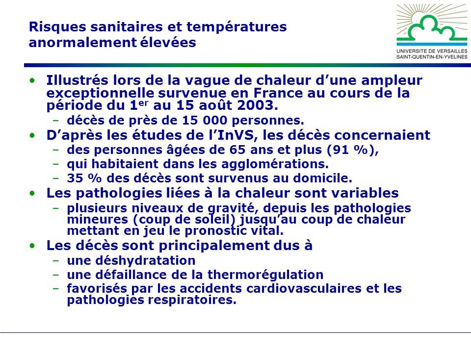 Risques sanitaires et températures anormalement élevées Illustrés lors de la vague de chaleur dune ampleur exceptionnelle survenue en France au cours de la période du 1 er au 15 août 2003.