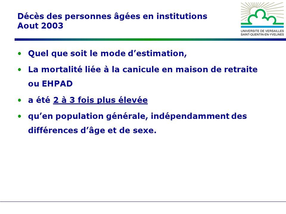 Décès des personnes âgées en institutions Aout 2003 Quel que soit le mode destimation, La mortalité liée à la canicule en maison de retraite ou EHPAD