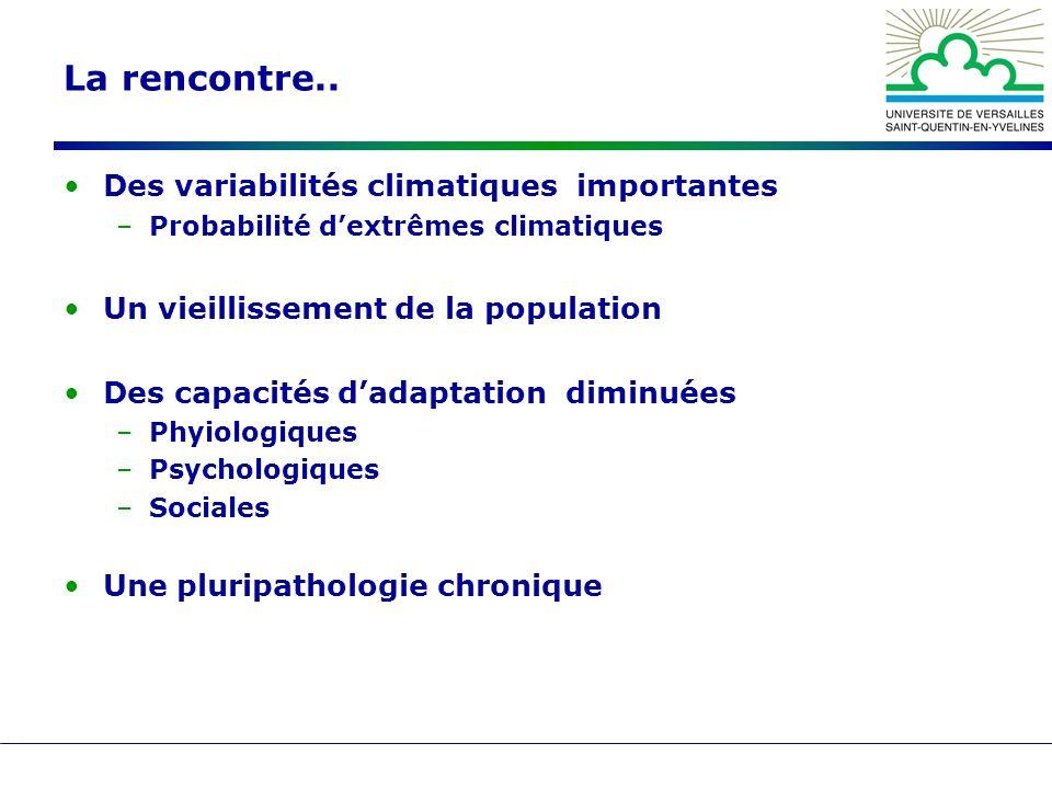 La rencontre.. Des variabilités climatiques importantes –Probabilité dextrêmes climatiques Un vieillissement de la population Des capacités dadaptatio