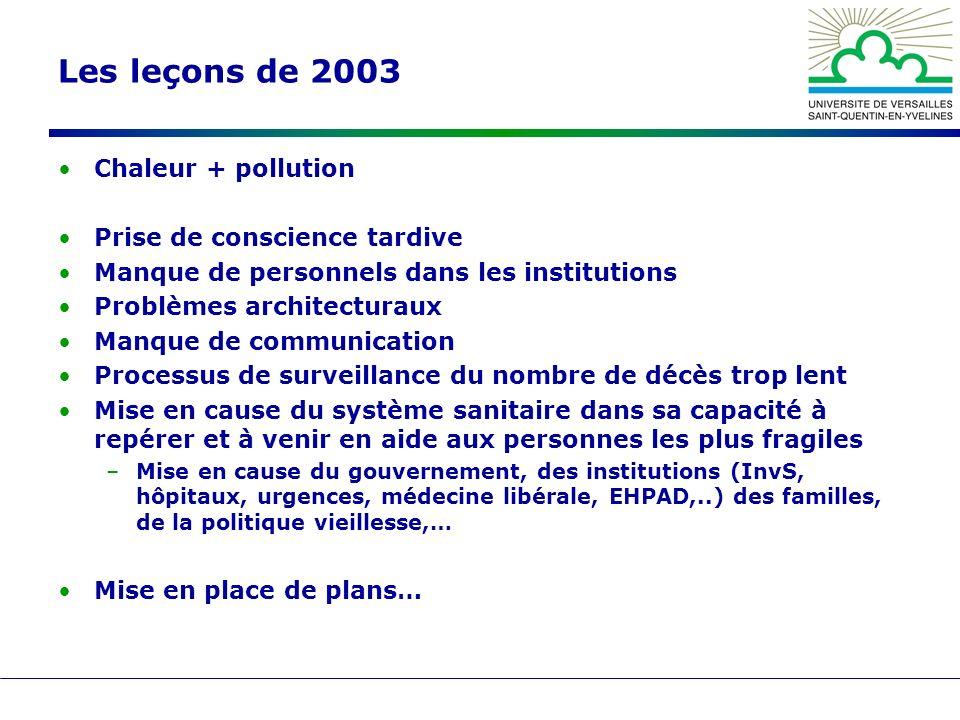 Les leçons de 2003 Chaleur + pollution Prise de conscience tardive Manque de personnels dans les institutions Problèmes architecturaux Manque de commu
