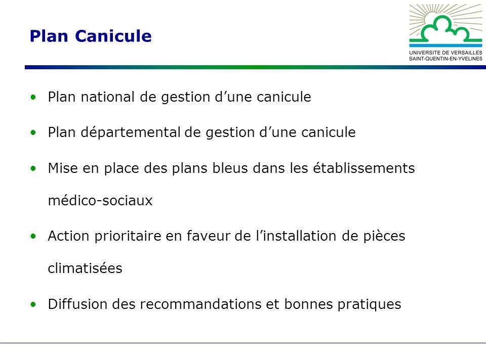 Plan Canicule Plan national de gestion dune canicule Plan départemental de gestion dune canicule Mise en place des plans bleus dans les établissements
