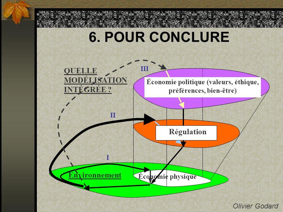6. POUR CONCLURE Olivier Godard Environnement Économie physique I II III Économie politique (valeurs, éthique, préférences, bien-être) Régulation QUEL