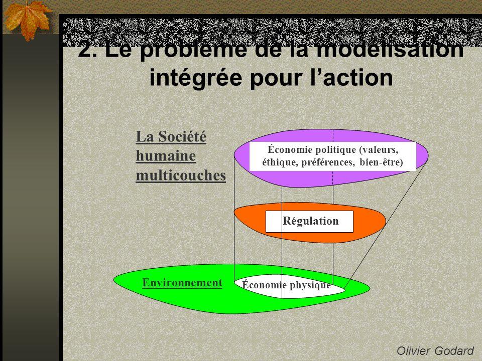 2. Le problème de la modélisation intégrée pour laction Olivier Godard Environnement Économie physique Économie politique (valeurs, éthique, préférenc