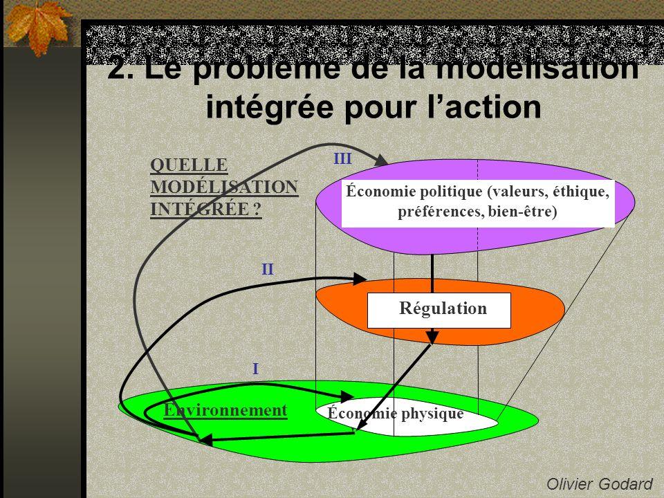 2. Le problème de la modélisation intégrée pour laction Olivier Godard Économie physique I II III Économie politique (valeurs, éthique, préférences, b