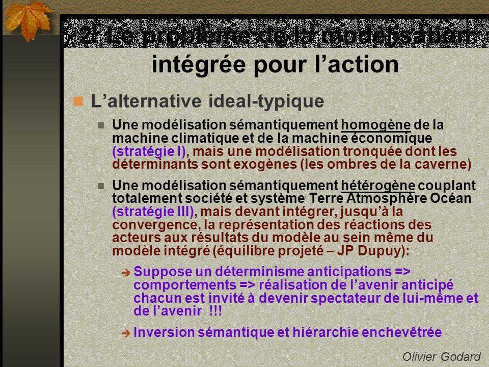 2. Le problème de la modélisation intégrée pour laction Olivier Godard Lalternative ideal-typique Une modélisation sémantiquement homogène de la machi