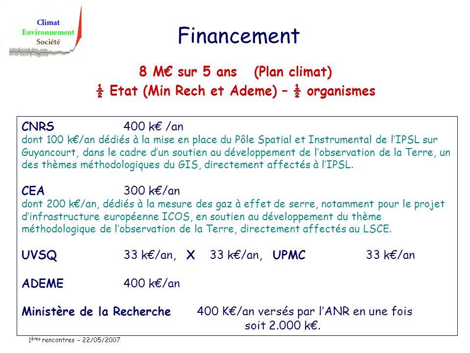 1 ères rencontres – 22/05/2007 Financement 8 M sur 5 ans (Plan climat) ½ Etat (Min Rech et Ademe) – ½ organismes CNRS400 k /an dont 100 k/an dédiés à