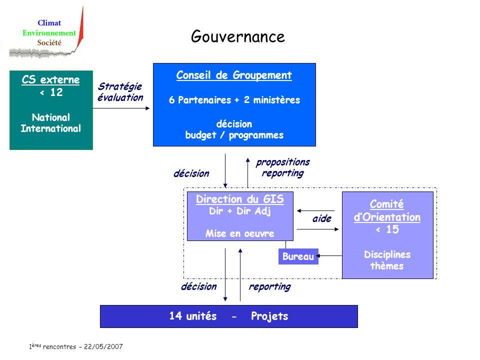1 ères rencontres – 22/05/2007 Gouvernance Conseil de Groupement 6 Partenaires + 2 ministères décision budget / programmes Direction du GIS Dir + Dir