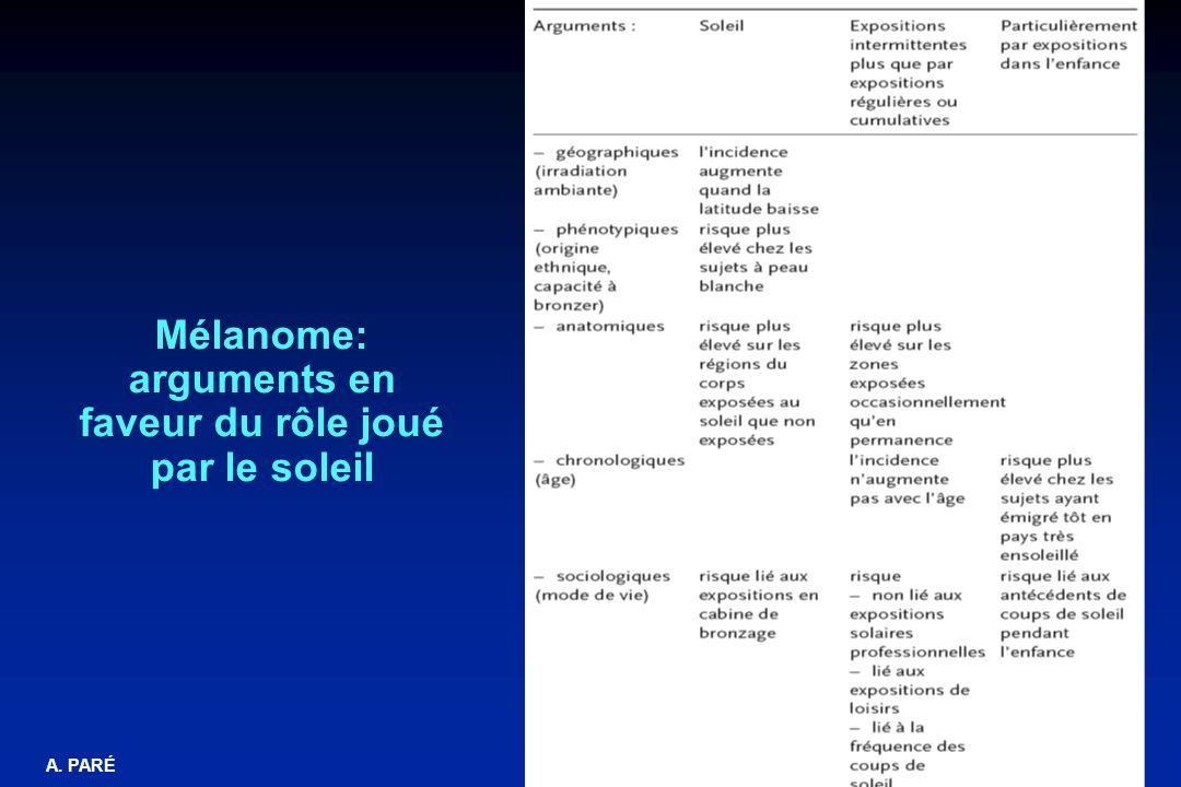 A. PARÉ Mélanome: arguments en faveur du rôle joué par le soleil