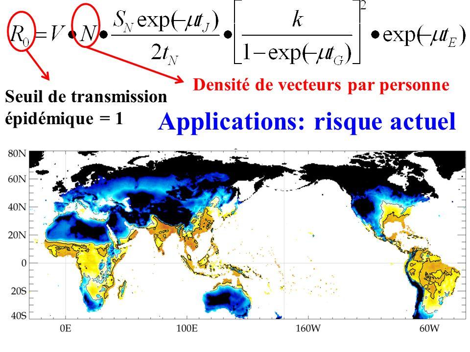 Seuil de transmission épidémique = 1 Densité de vecteurs par personne Applications: risque actuel