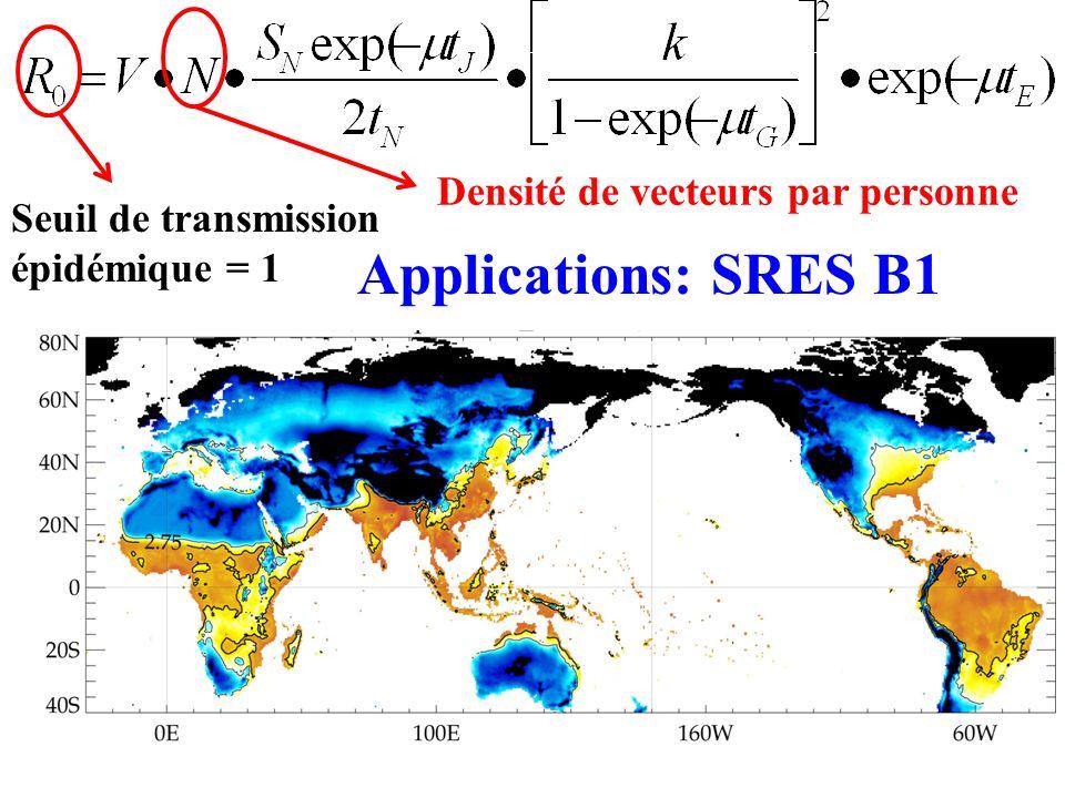 Seuil de transmission épidémique = 1 Densité de vecteurs par personne Applications: SRES B1