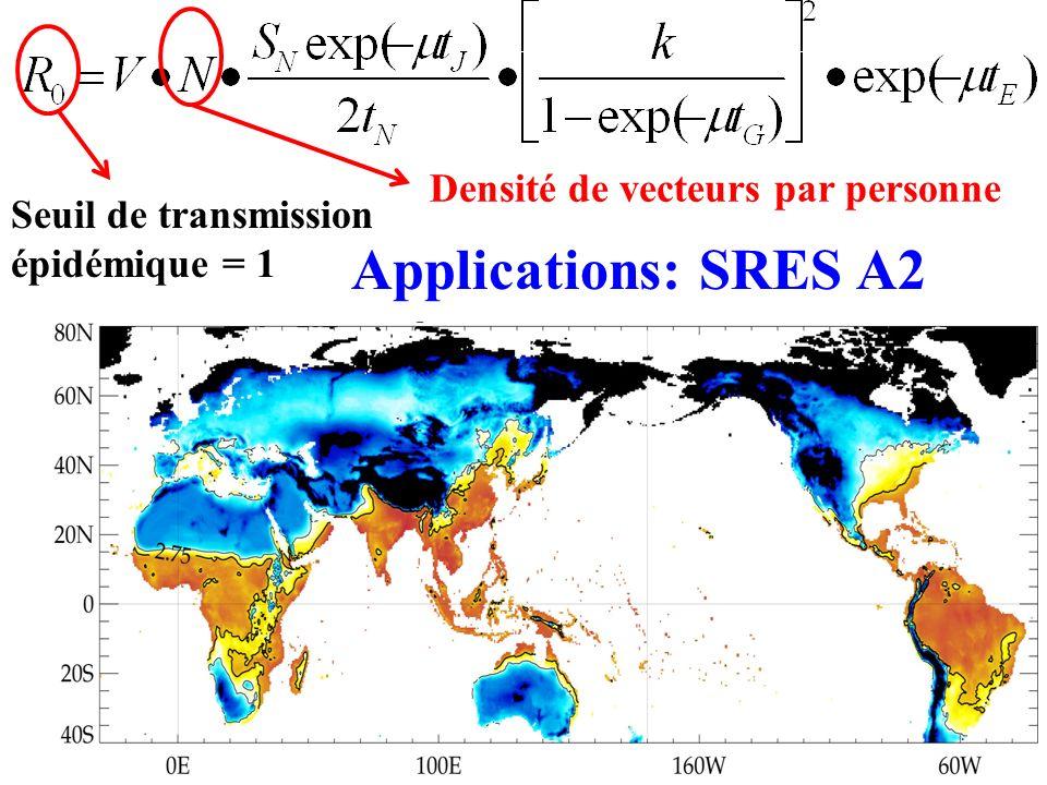 Seuil de transmission épidémique = 1 Densité de vecteurs par personne Applications: SRES A2