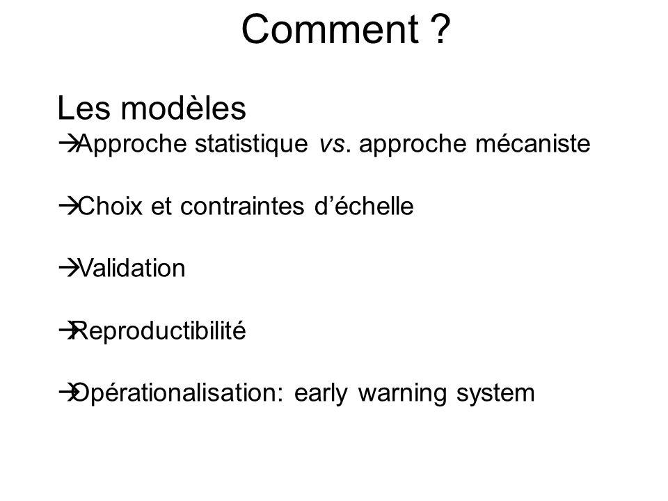 Les modèles Approche statistique vs. approche mécaniste Choix et contraintes déchelle Validation Reproductibilité Opérationalisation: early warning sy