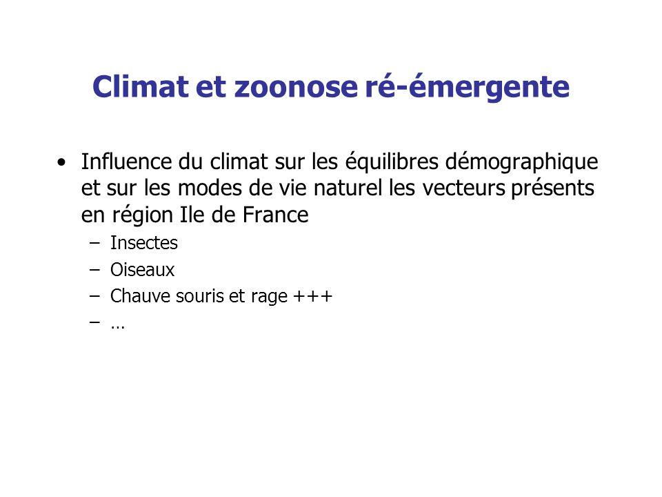 Climat et zoonose ré-émergente Influence du climat sur les équilibres démographique et sur les modes de vie naturel les vecteurs présents en région Il