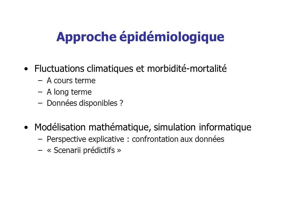 Approche épidémiologique Fluctuations climatiques et morbidité-mortalité –A cours terme –A long terme –Données disponibles ? Modélisation mathématique