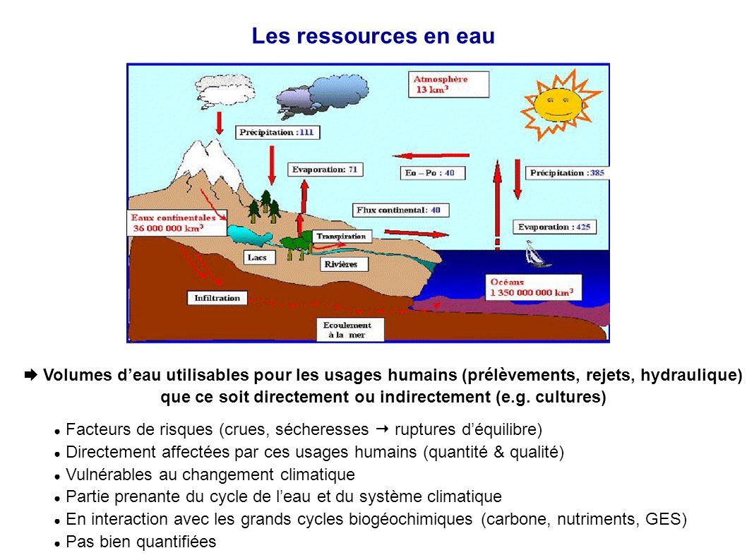 Les ressources en eau Volumes deau utilisables pour les usages humains (prélèvements, rejets, hydraulique) que ce soit directement ou indirectement (e.g.