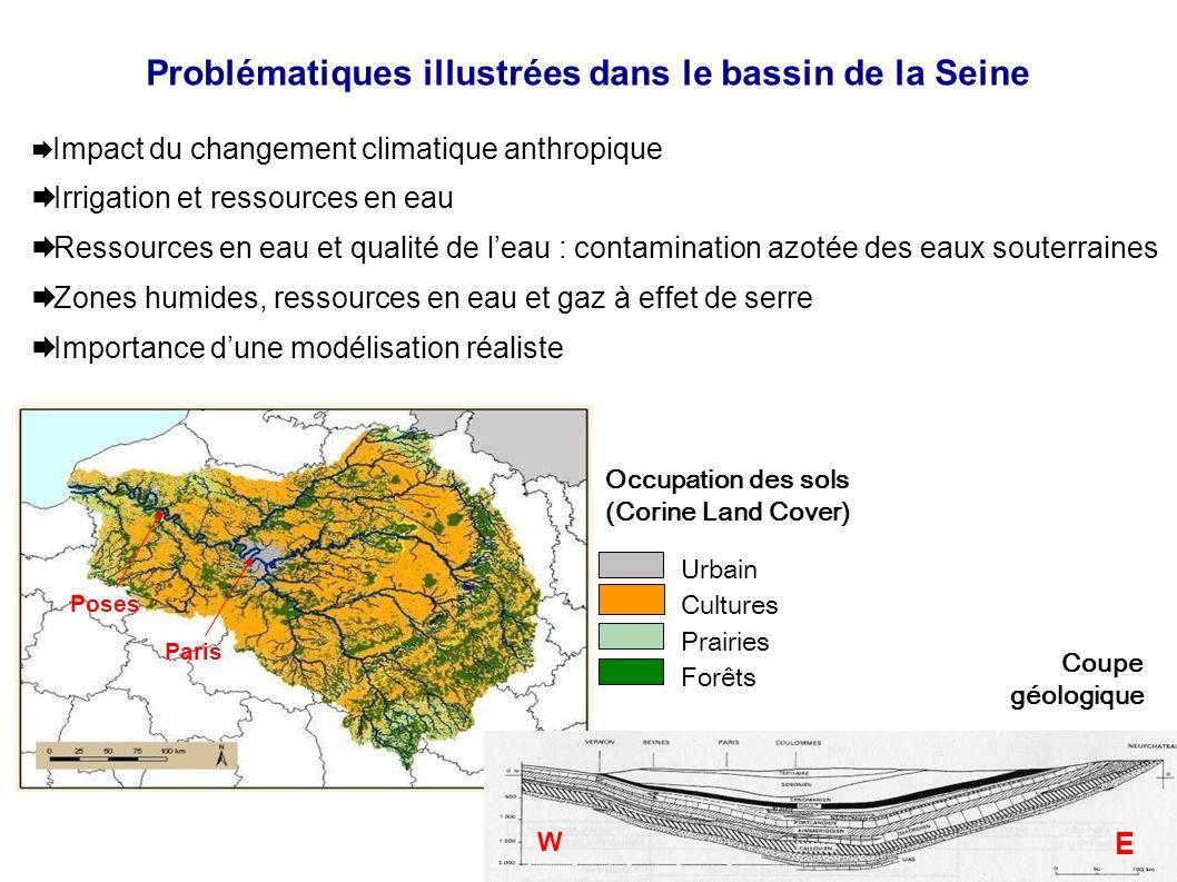 Impact du changement climatique anthropique Exemple des débits de la Seine (projet GICC Seine) Perspectives : extrêmes hydrologiques et événements rares (e.g.
