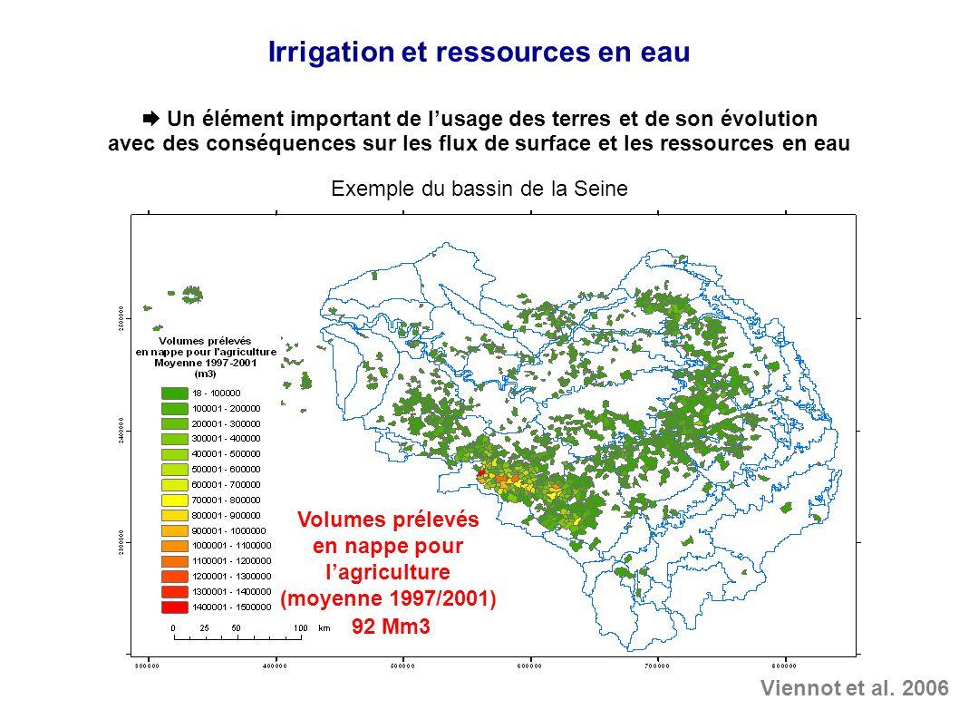 Irrigation et ressources en eau Volumes prélevés en nappe pour lagriculture (moyenne 1997/2001) 92 Mm3 Un élément important de lusage des terres et de son évolution avec des conséquences sur les flux de surface et les ressources en eau Exemple du bassin de la Seine Viennot et al.