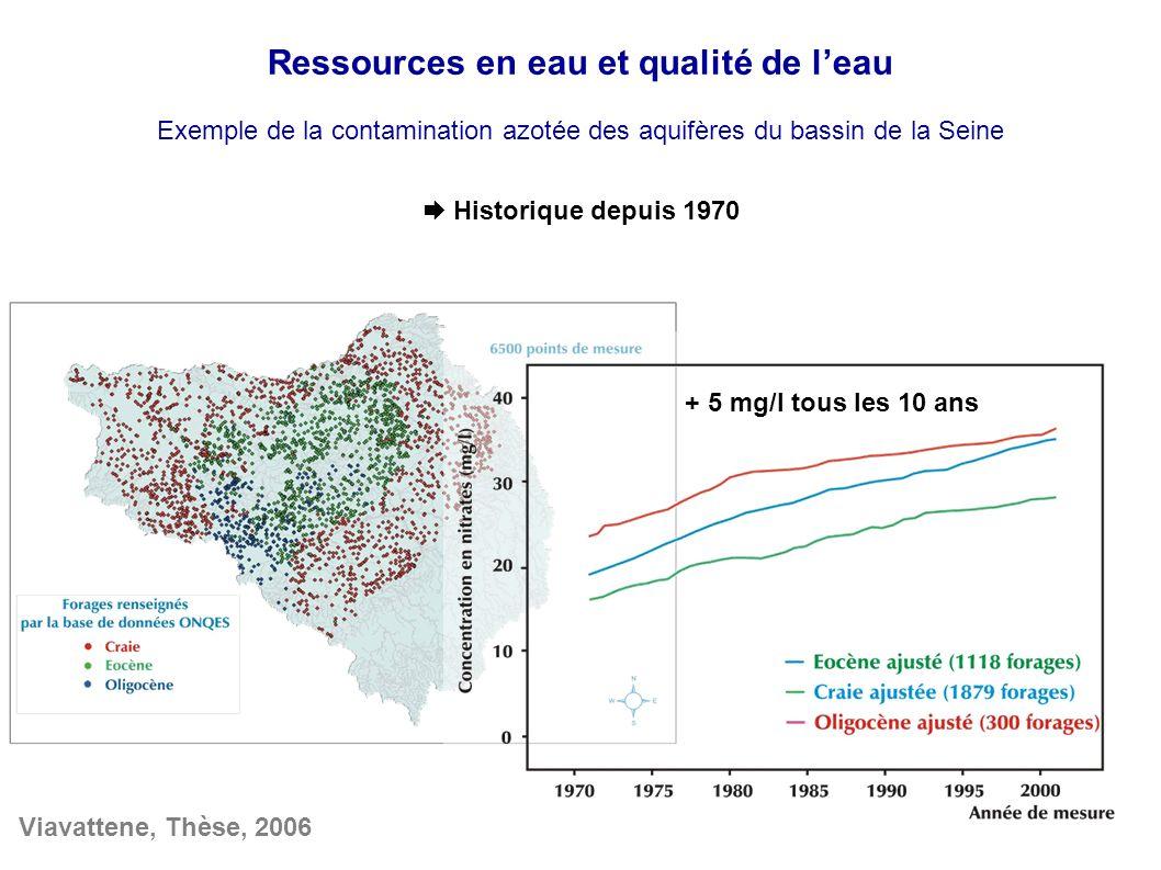 Ressources en eau et qualité de leau Exemple de la contamination azotée des aquifères du bassin de la Seine Viavattene, Thèse, 2006 Historique depuis 1970 + 5 mg/l tous les 10 ans