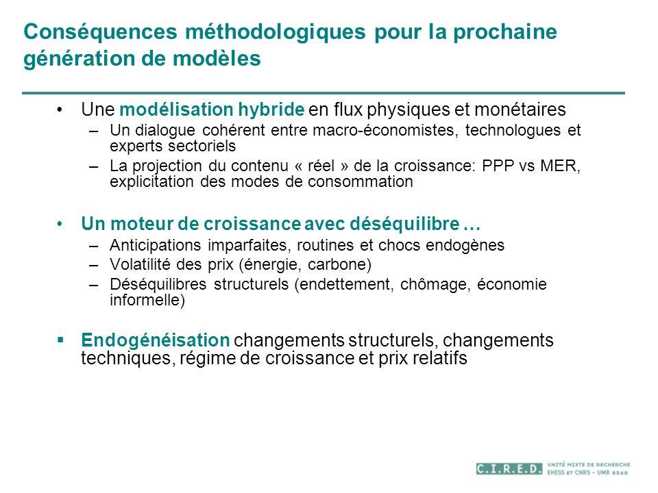 Conséquences méthodologiques pour la prochaine génération de modèles Une modélisation hybride en flux physiques et monétaires –Un dialogue cohérent en